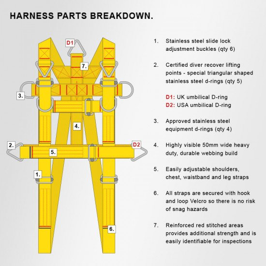 bell-safety-harness-parts-breakdown